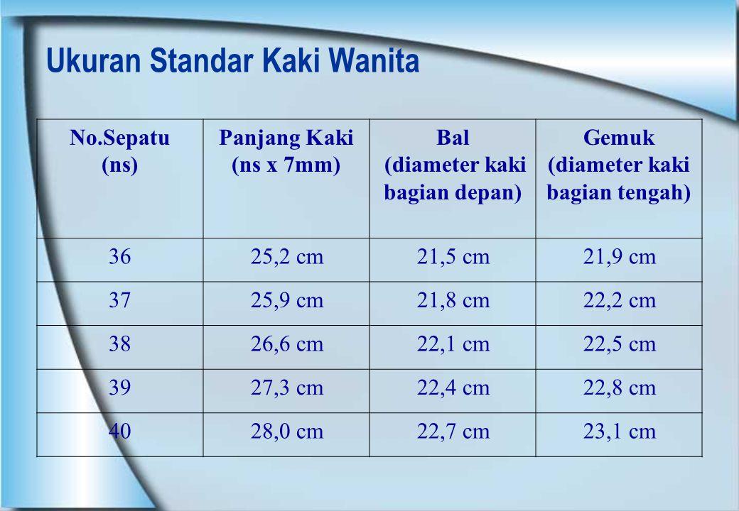 Ukuran Standar Kaki Wanita No.Sepatu (ns) Panjang Kaki (ns x 7mm) Bal (diameter kaki bagian depan) Gemuk (diameter kaki bagian tengah) 3625,2 cm21,5 c