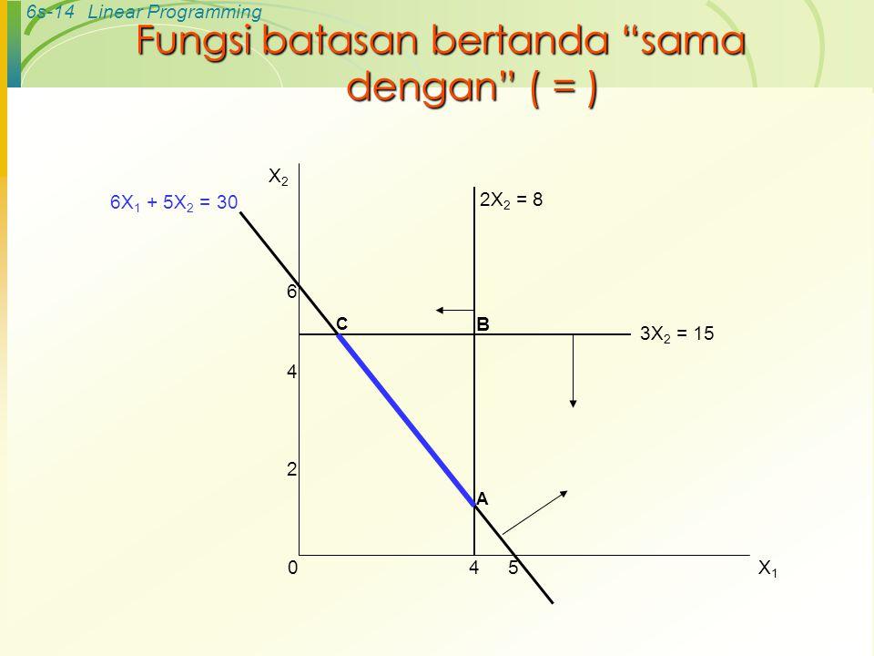 """6s-14Linear Programming Fungsi batasan bertanda """"sama dengan"""" ( = ) X2X2 X1X1 2X 2 = 8 04 2 4 6 3X 2 = 15 5 A C 6X 1 + 5X 2 = 30 B"""