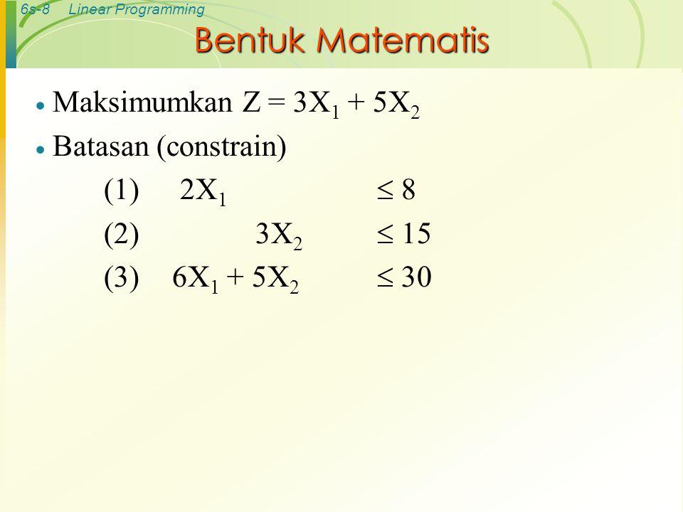 6s-8Linear Programming Bentuk Matematis  Maksimumkan Z = 3X 1 + 5X 2  Batasan (constrain) (1) 2X 1  8 (2) 3X 2  15 (3) 6X 1 + 5X 2  30