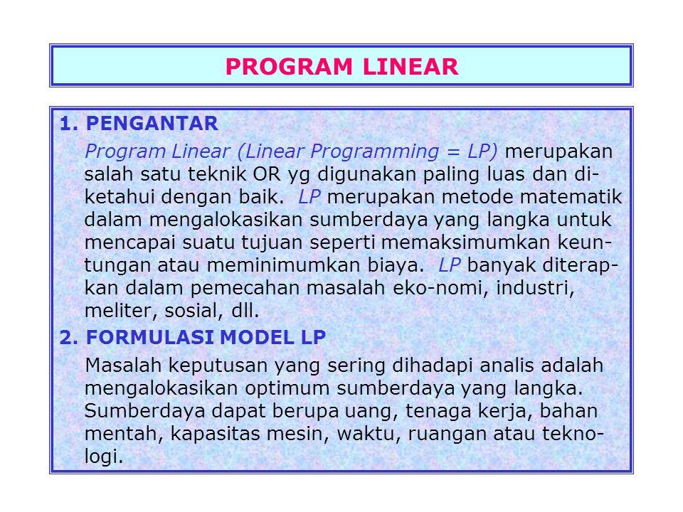 PROGRAM LINEAR 1.
