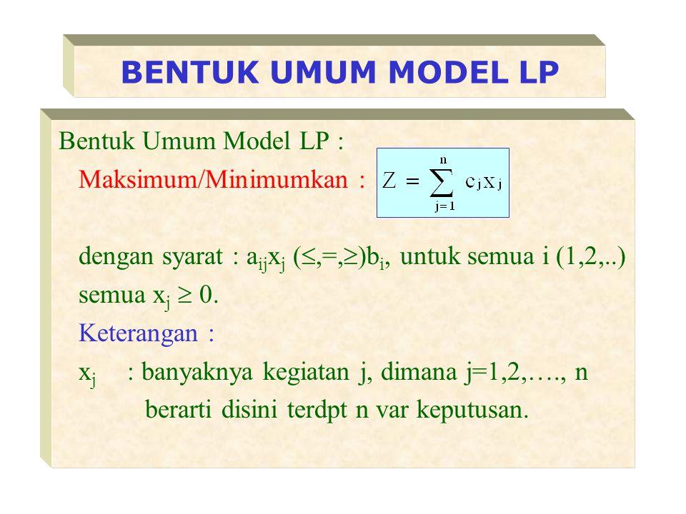 mengandung unsur nutrisi jenis A, B, dan C masing-masing 1,1, dan 2 satuan. Harga satu gram M 1 dan M 2 masing-masing se- besar Rp 40.000 dan Rp 20.00