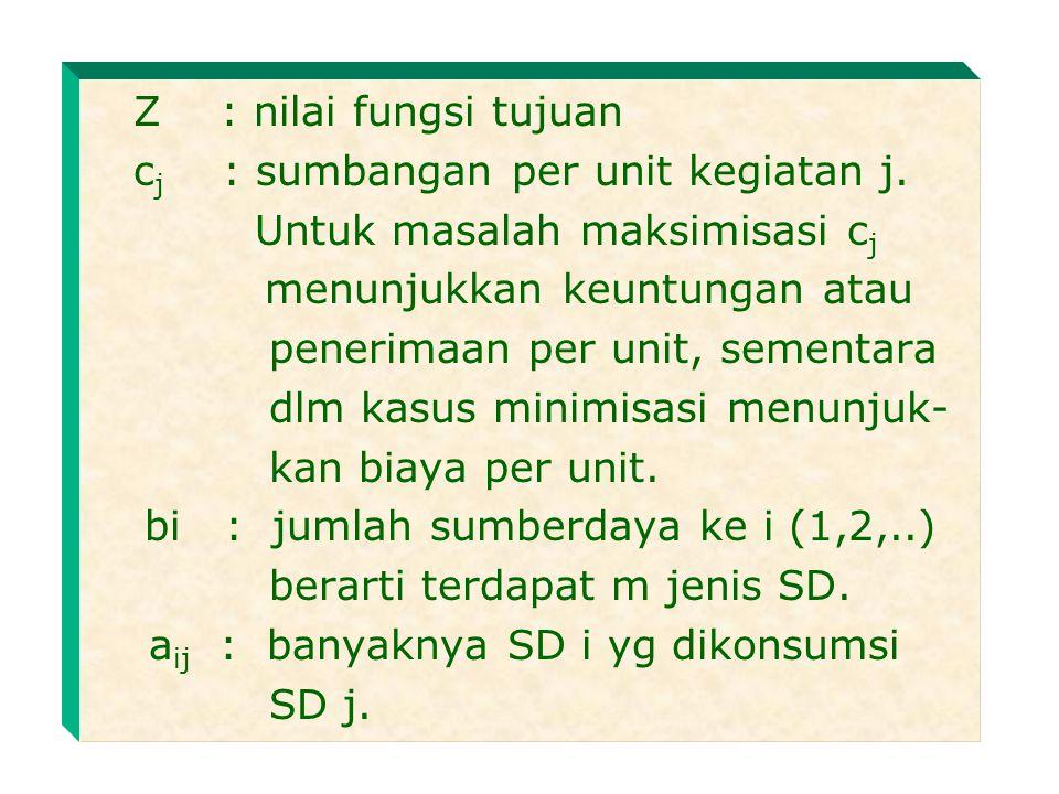 BENTUK UMUM MODEL LP Bentuk Umum Model LP : Maksimum/Minimumkan : dengan syarat : a ij x j ( ,=,  )b i, untuk semua i (1,2,..) semua x j  0. Ketera
