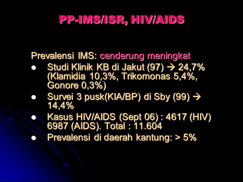 PP-IMS/ISR, HIV/AIDS Prevalensi IMS: cenderung meningkat Studi Klinik KB di Jakut (97)  24,7% (Klamidia 10,3%, Trikomonas 5,4%, Gonore 0,3%) Studi Kl