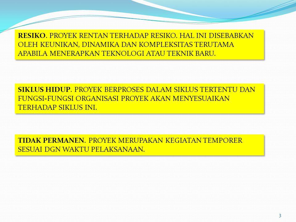 4 MACAM-MACAM PROYEK : PROYEK KAPITAL.PROYEK PENELITIAN DAN PENGEMBANGAN.