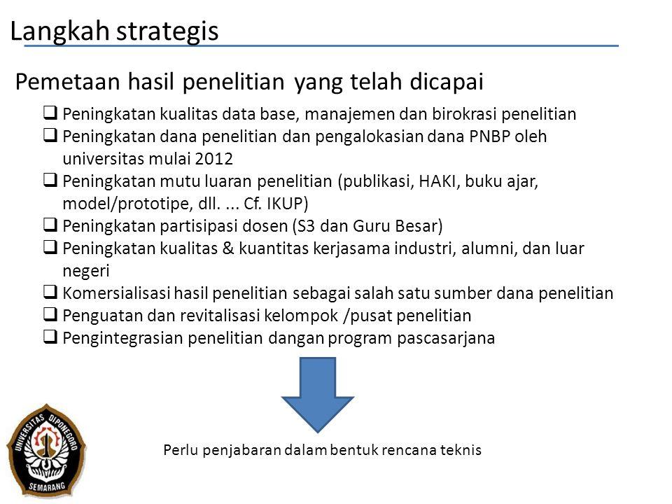 Langkah strategis  Peningkatan kualitas data base, manajemen dan birokrasi penelitian  Peningkatan dana penelitian dan pengalokasian dana PNBP oleh