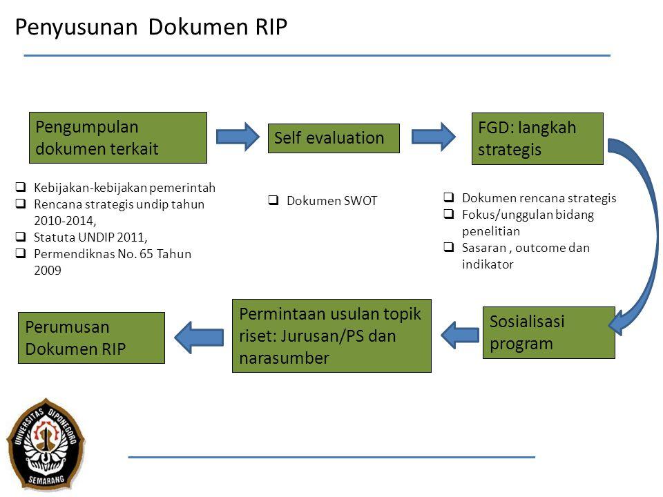  Kebijakan-kebijakan pemerintah  Rencana strategis undip tahun 2010-2014,  Statuta UNDIP 2011,  Permendiknas No. 65 Tahun 2009 Pengumpulan dokumen