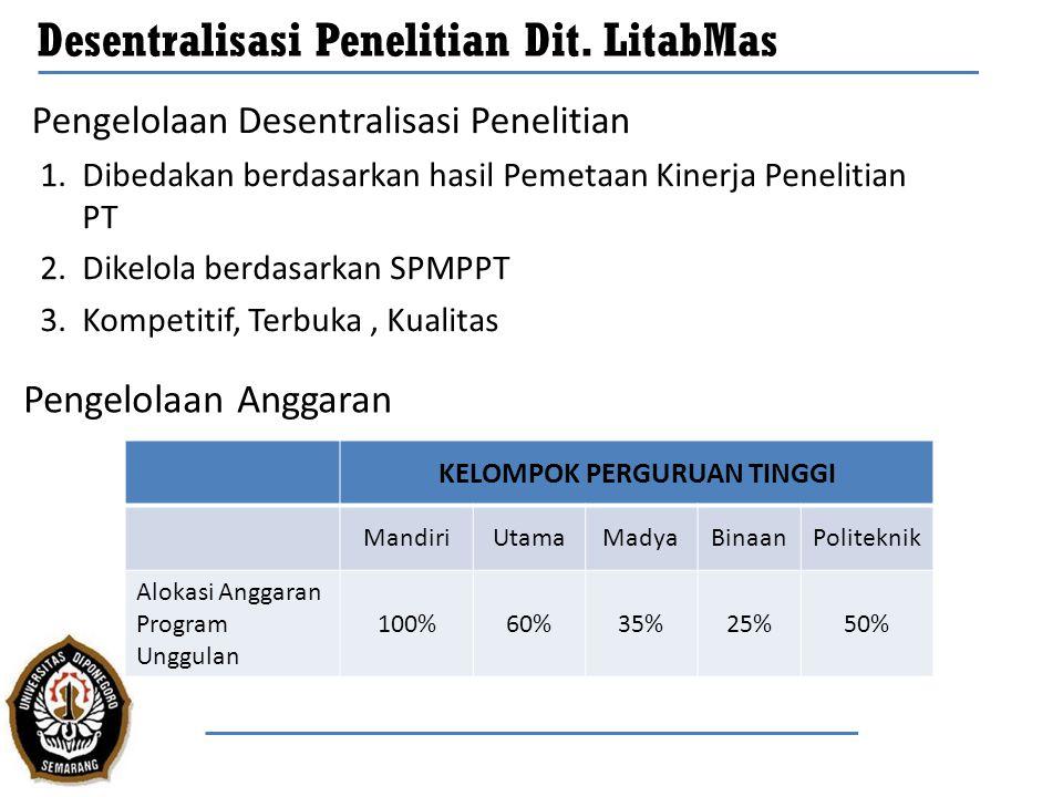 Desentralisasi Penelitian Dit. LitabMas 1.Dibedakan berdasarkan hasil Pemetaan Kinerja Penelitian PT 2.Dikelola berdasarkan SPMPPT 3.Kompetitif, Terbu