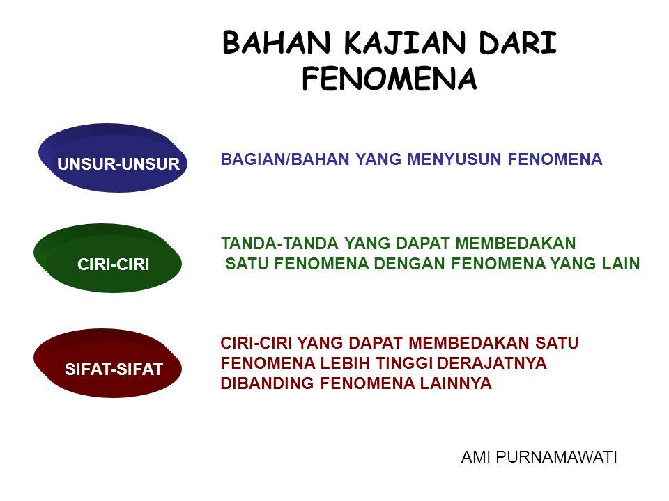 BAHAN KAJIAN DARI FENOMENA BAGIAN/BAHAN YANG MENYUSUN FENOMENA CIRI-CIRI YANG DAPAT MEMBEDAKAN SATU FENOMENA LEBIH TINGGI DERAJATNYA DIBANDING FENOMEN