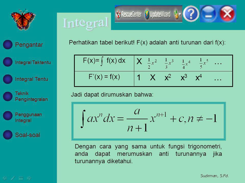 1 X x 2 x 3 x 4 … F'(x) = f(x) X … F(x)= f(x) dx Perhatikan tabel berikut! F(x) adalah anti turunan dari f(x): Jadi dapat dirumuskan bahwa: Dengan car