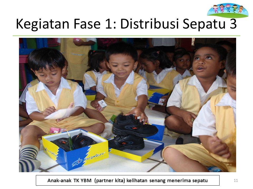 Kegiatan Fase 1: Distribusi Sepatu 3 Anak-anak TK YBM (partner kita) kelihatan senang menerima sepatu 11