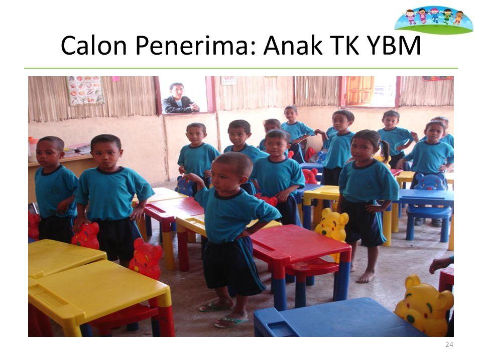 Calon Penerima: Anak TK YBM 24