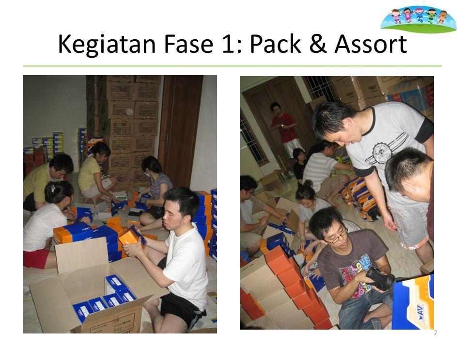 Key Activities  1: Konsolidasi Size  2: Sourcing & Budget  3: Sticker & Postcard  4: Purchase (Down Payment)  5: Packaging & Delivery  6: Fundraising (Speaker: CS)  7: Site Visit Bandung dan Kupang  8: Accountability Event (Report)  1: Konsolidasi Size  2: Sourcing & Budget  3: Sticker & Postcard  4: Purchase (Down Payment)  5: Packaging & Delivery  6: Fundraising (Speaker: CS)  7: Site Visit Bandung dan Kupang  8: Accountability Event (Report) Weeks 1 (14 J) 2 (21 J) 3 (28 J) 4 (4 Ag) 5 (11 A) Update & Coordinate Daters Final Report Preparation 28 Melangkah pasti di Juli- Okt '10 Months 30 Sep 15 Okt PIC  1.