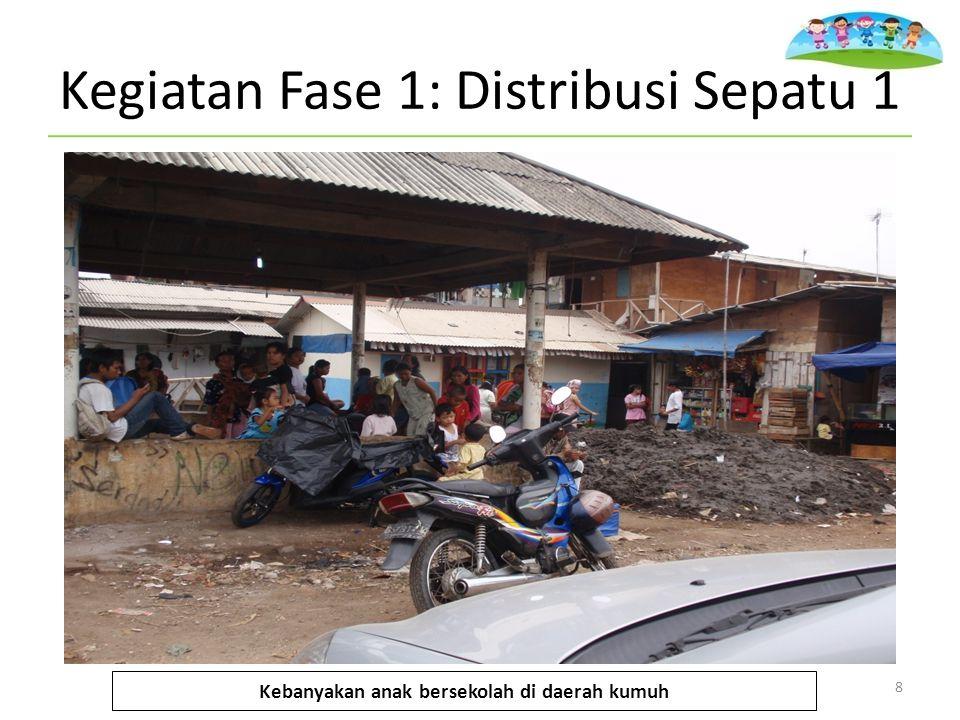 Kegiatan Fase 1: Distribusi Sepatu 1 Kebanyakan anak bersekolah di daerah kumuh 8