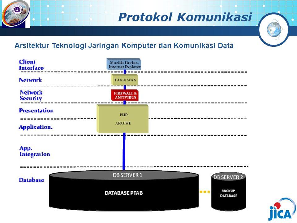 Protokol Komunikasi Arsitektur Teknologi Jaringan Komputer dan Komunikasi Data
