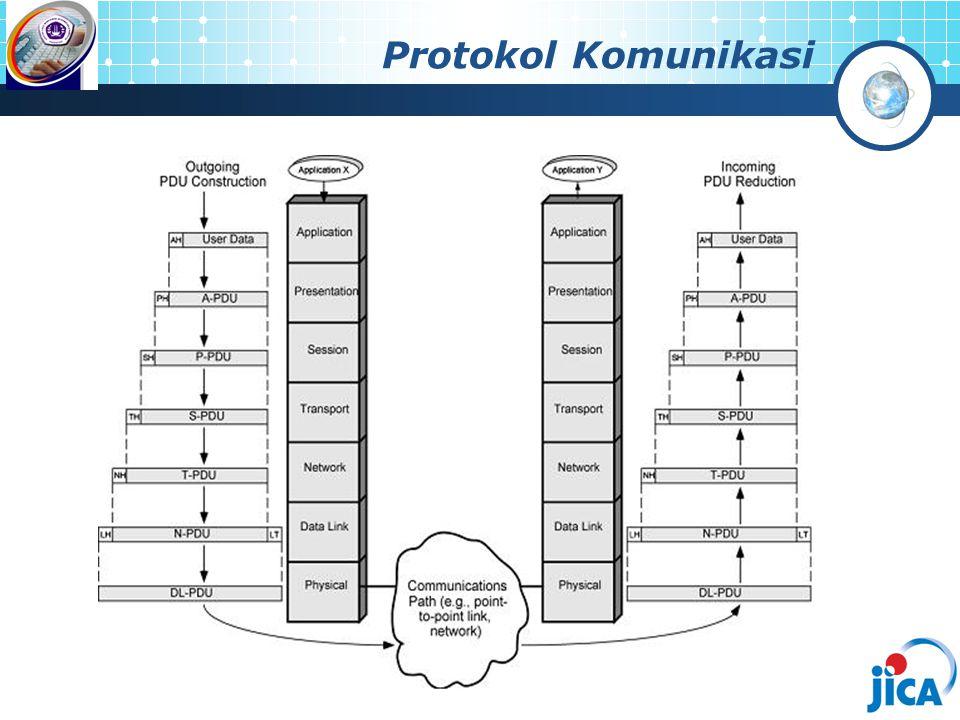 Protokol Komunikasi