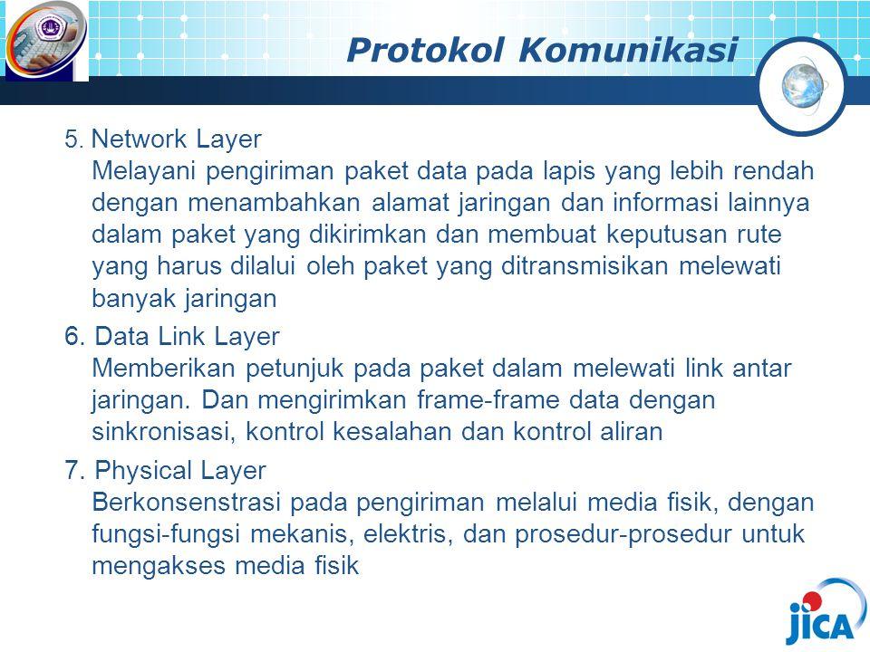 Protokol Komunikasi 5. Network Layer Melayani pengiriman paket data pada lapis yang lebih rendah dengan menambahkan alamat jaringan dan informasi lain