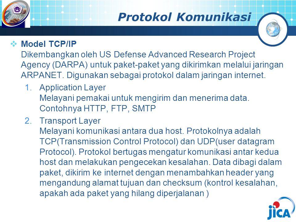 Protokol Komunikasi  Model TCP/IP Dikembangkan oleh US Defense Advanced Research Project Agency (DARPA) untuk paket-paket yang dikirimkan melalui jar