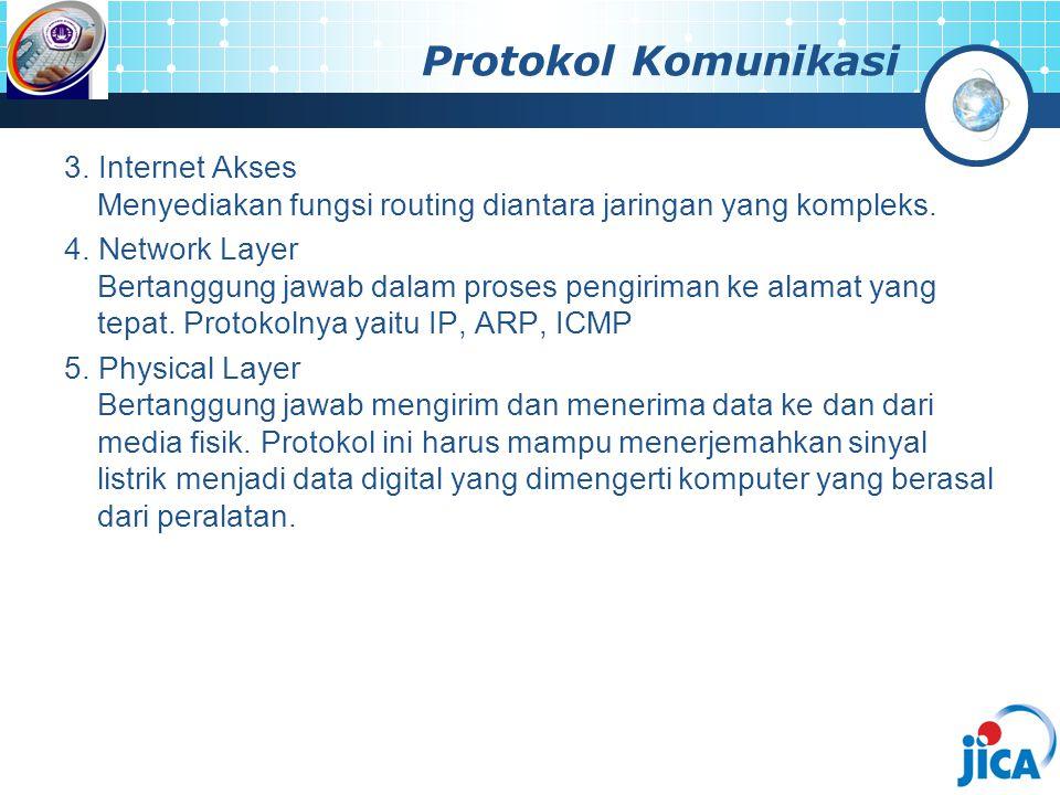 Protokol Komunikasi 3. Internet Akses Menyediakan fungsi routing diantara jaringan yang kompleks. 4. Network Layer Bertanggung jawab dalam proses peng