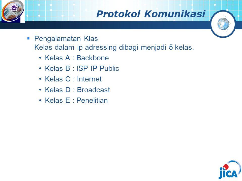 Protokol Komunikasi  Pengalamatan Klas Kelas dalam ip adressing dibagi menjadi 5 kelas. Kelas A : Backbone Kelas B : ISP IP Public Kelas C : Internet