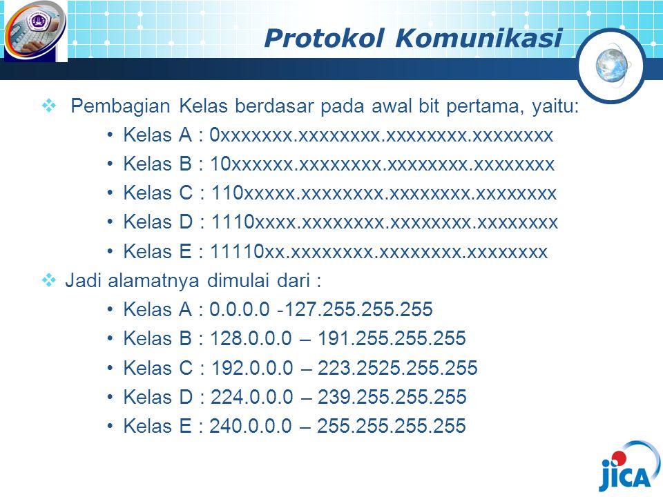 Protokol Komunikasi  Pembagian Kelas berdasar pada awal bit pertama, yaitu: Kelas A : 0xxxxxxx.xxxxxxxx.xxxxxxxx.xxxxxxxx Kelas B : 10xxxxxx.xxxxxxxx