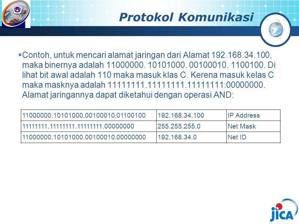 Protokol Komunikasi  Contoh, untuk mencari alamat jaringan dari Alamat 192.168.34.100, maka binernya adalah 11000000. 10101000. 00100010. 1100100. Di