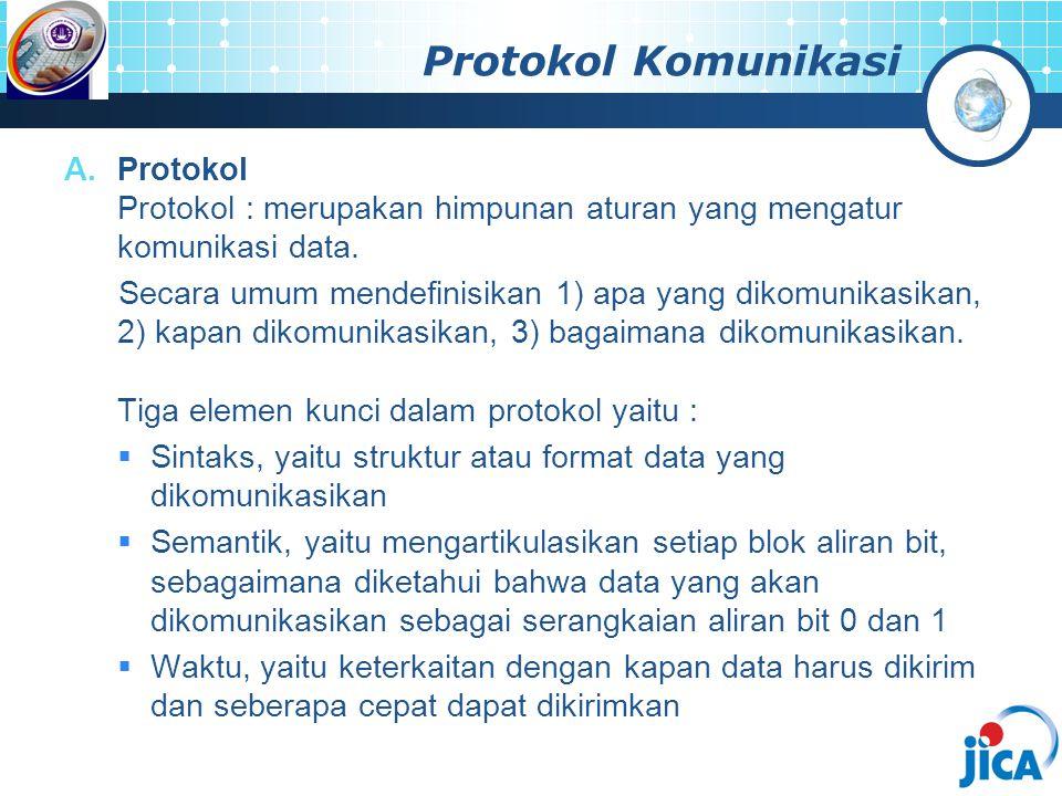 Protokol Komunikasi A.Protokol Protokol : merupakan himpunan aturan yang mengatur komunikasi data. Secara umum mendefinisikan 1) apa yang dikomunikasi