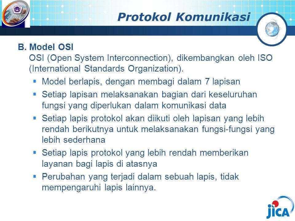 Protokol Komunikasi B. Model OSI OSI (Open System Interconnection), dikembangkan oleh ISO (International Standards Organization).  Model berlapis, de