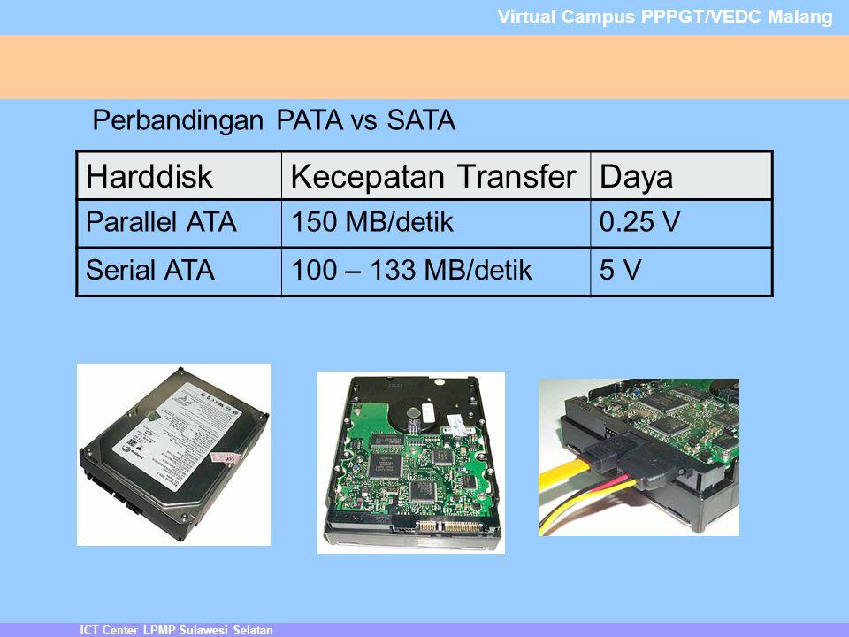 ICT Center LPMP Sulawesi Selatan Virtual Campus PPPGT/VEDC Malang HarddiskKecepatan TransferDaya Parallel ATA150 MB/detik0.25 V Serial ATA100 – 133 MB/detik5 V Perbandingan PATA vs SATA