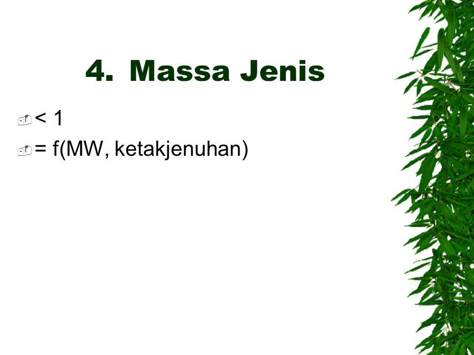 4.Massa Jenis  < 1  = f(MW, ketakjenuhan)