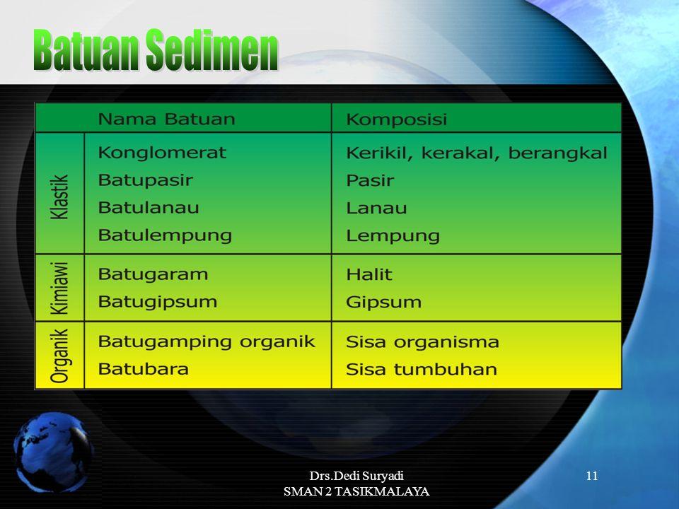 Drs.Dedi Suryadi SMAN 2 TASIKMALAYA 11