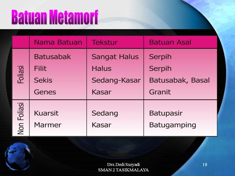 Drs.Dedi Suryadi SMAN 2 TASIKMALAYA 18