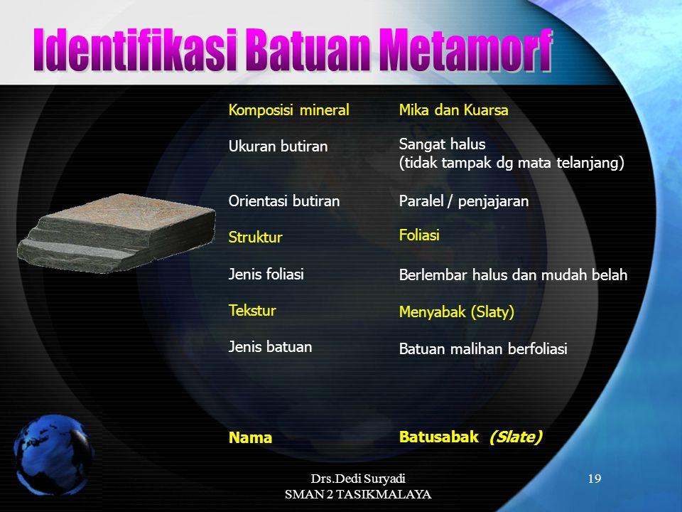 Drs.Dedi Suryadi SMAN 2 TASIKMALAYA 19 Komposisi mineral Ukuran butiran Orientasi butiran Struktur Jenis foliasi Tekstur Jenis batuan Nama Batusabak (