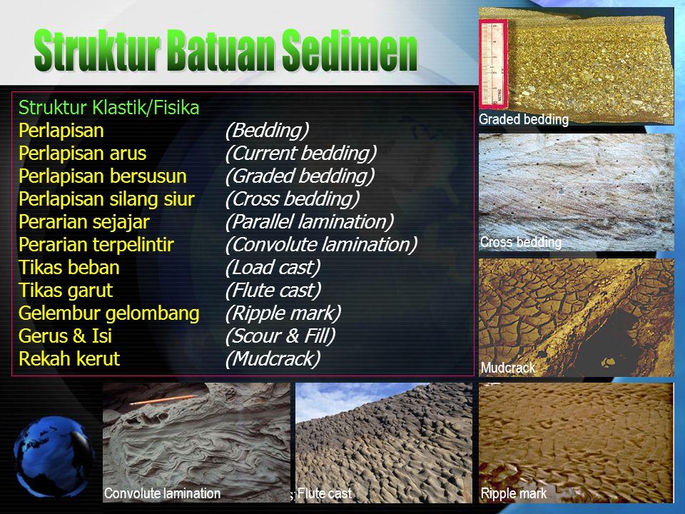 Drs.Dedi Suryadi SMAN 2 TASIKMALAYA 8 Struktur Klastik/Fisika Perlapisan (Bedding) Perlapisan arus (Current bedding) Perlapisan bersusun (Graded beddi