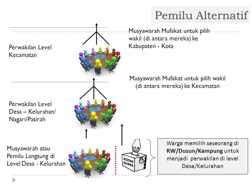Pemilu Alternatif Warga memilih seseorang di RW/Dusun/Kampung untuk menjadi perwakilan di level Desa/Kelurahan Musyawarah Mufakat untuk pilih wakil (d