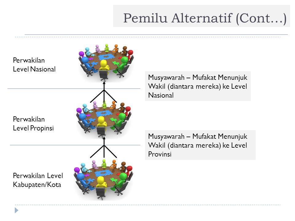 Musyawarah – Mufakat Menunjuk Wakil (diantara mereka) ke Level Nasional Perwakilan Level Kabupaten/Kota Perwakilan Level Nasional Perwakilan Level Pro