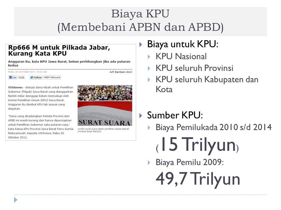 Biaya KPU (Membebani APBN dan APBD)  Biaya untuk KPU:  KPU Nasional  KPU seluruh Provinsi  KPU seluruh Kabupaten dan Kota  Sumber KPU:  Biaya Pe