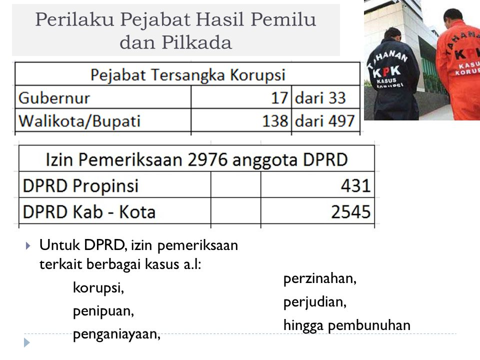 Perilaku Pejabat Hasil Pemilu dan Pilkada  Untuk DPRD, izin pemeriksaan terkait berbagai kasus a.l: korupsi, penipuan, penganiayaan, perzinahan, perj