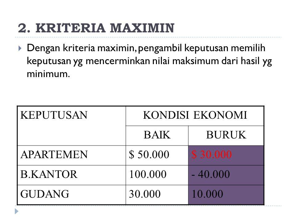 2. KRITERIA MAXIMIN  Dengan kriteria maximin, pengambil keputusan memilih keputusan yg mencerminkan nilai maksimum dari hasil yg minimum. KEPUTUSANKO