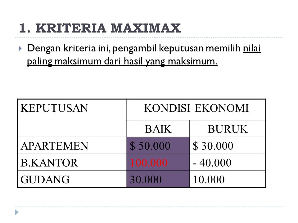 1. KRITERIA MAXIMAX  Dengan kriteria ini, pengambil keputusan memilih nilai paling maksimum dari hasil yang maksimum. KEPUTUSANKONDISI EKONOMI BAIKBU