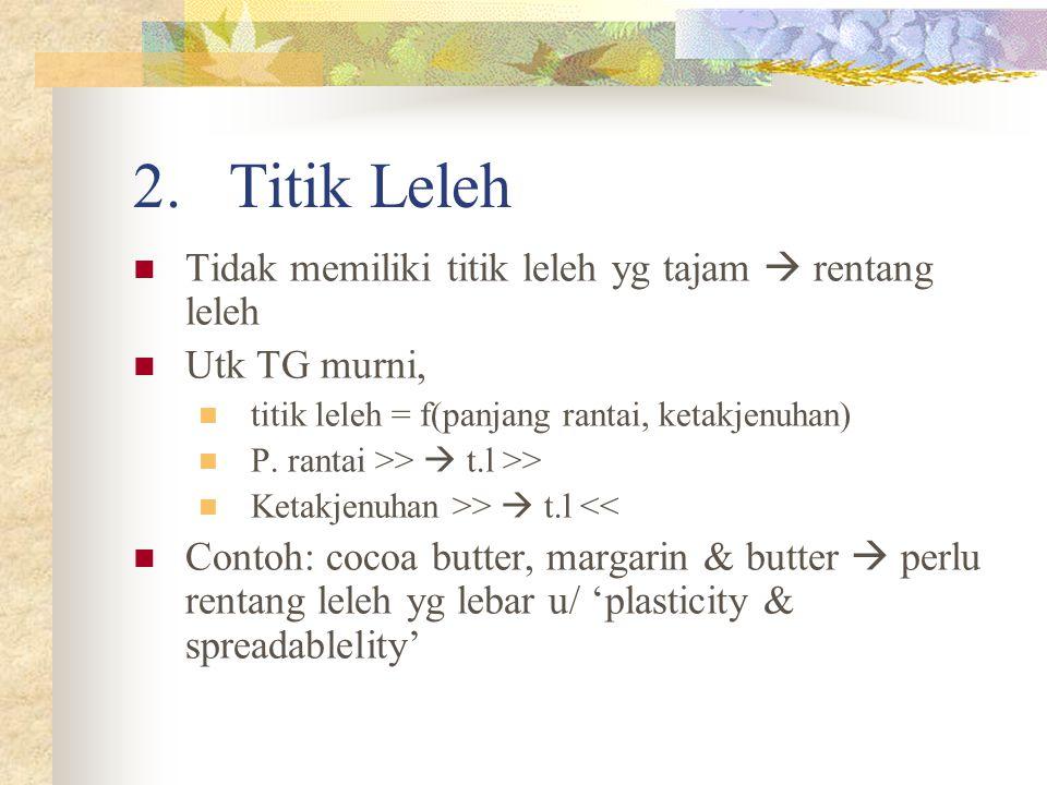 2.Titik Leleh Tidak memiliki titik leleh yg tajam  rentang leleh Utk TG murni, titik leleh = f(panjang rantai, ketakjenuhan) P. rantai >>  t.l >> Ke