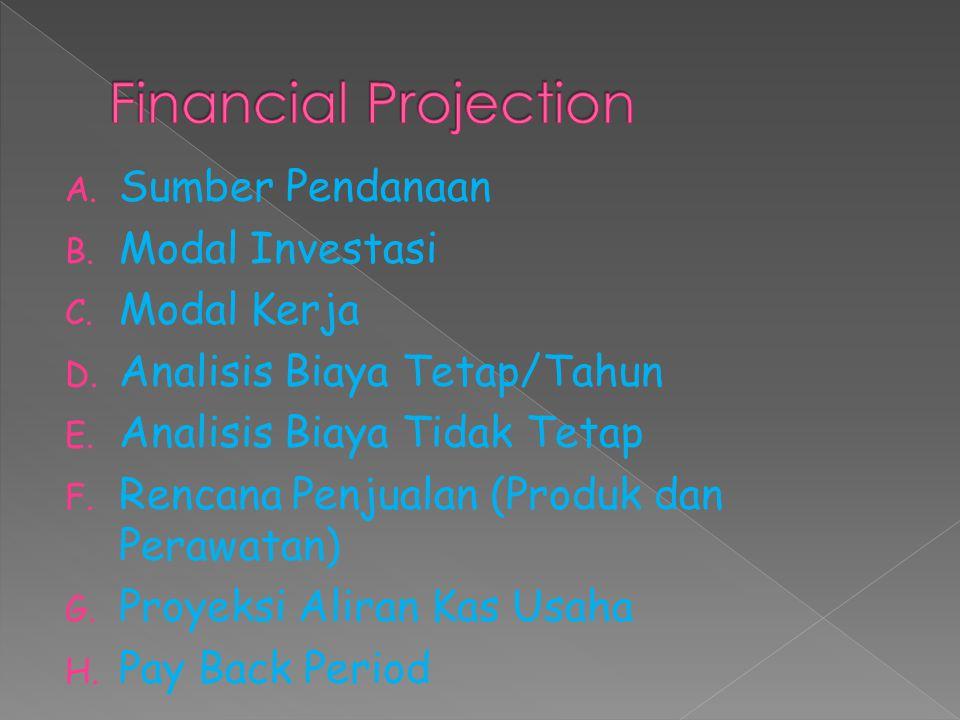 A. Sumber Pendanaan B. Modal Investasi C. Modal Kerja D. Analisis Biaya Tetap/Tahun E. Analisis Biaya Tidak Tetap F. Rencana Penjualan (Produk dan Per