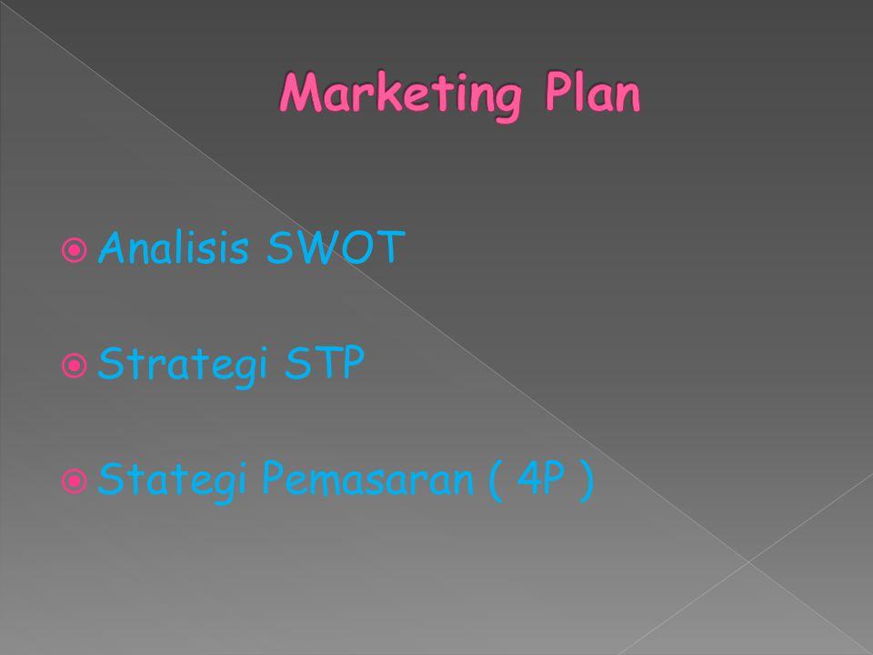  Analisis SWOT  Strategi STP  Stategi Pemasaran ( 4P )