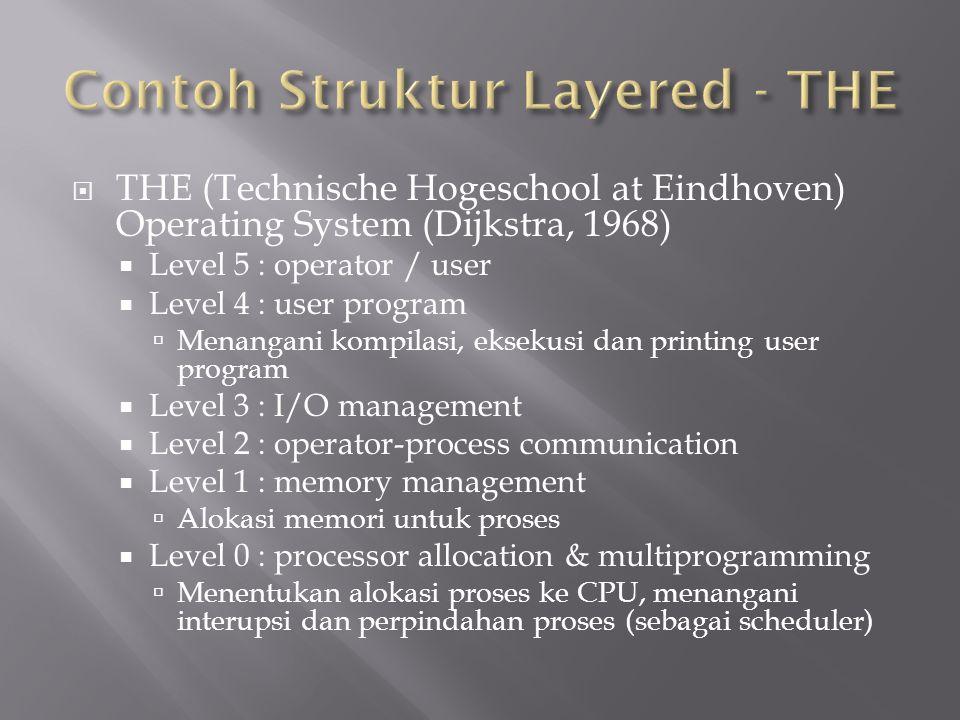  THE (Technische Hogeschool at Eindhoven) Operating System (Dijkstra, 1968)  Level 5 : operator / user  Level 4 : user program  Menangani kompilas