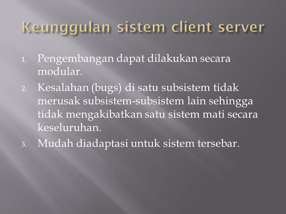 1. Pengembangan dapat dilakukan secara modular. 2. Kesalahan (bugs) di satu subsistem tidak merusak subsistem-subsistem lain sehingga tidak mengakibat
