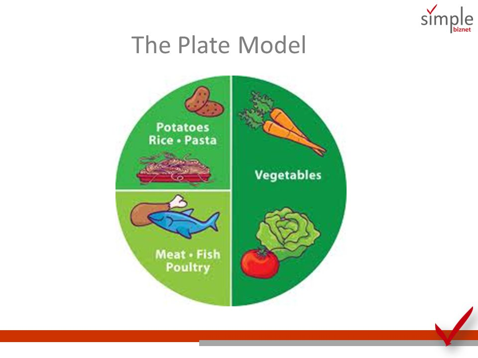 The Plate Model
