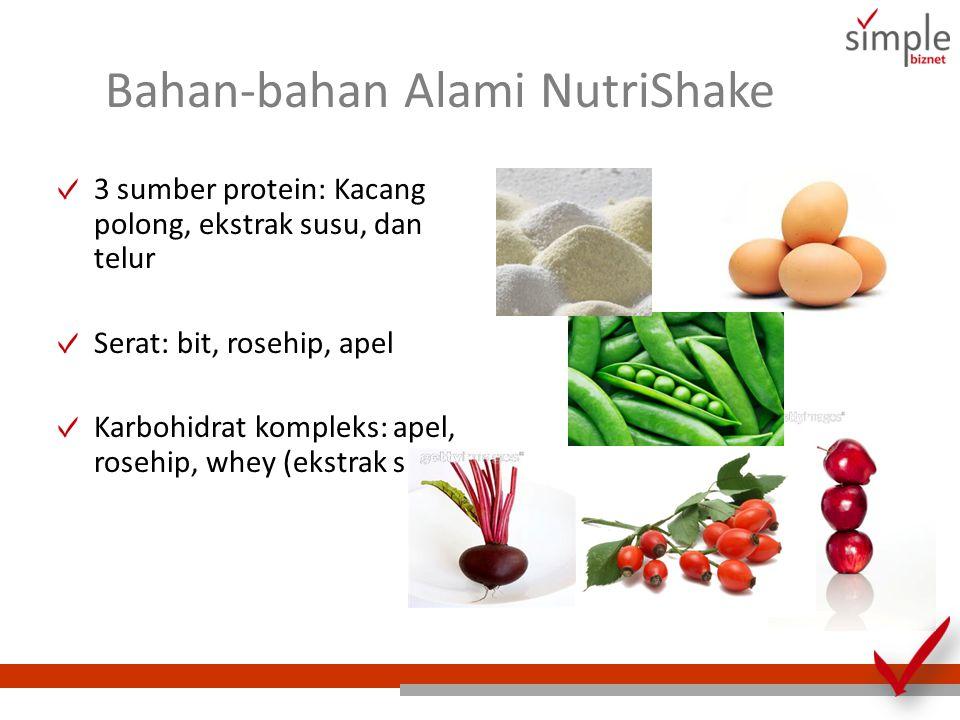Bahan-bahan Alami NutriShake 3 sumber protein: Kacang polong, ekstrak susu, dan telur Serat: bit, rosehip, apel Karbohidrat kompleks: apel, rosehip, whey (ekstrak susu)