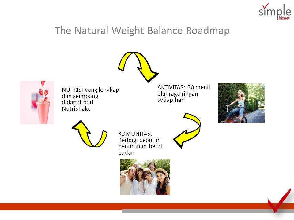 The Natural Weight Balance Roadmap NUTRISI yang lengkap dan seimbang didapat dari NutriShake AKTIVITAS: 30 menit olahraga ringan setiap hari KOMUNITAS: Berbagi seputar penurunan berat badan