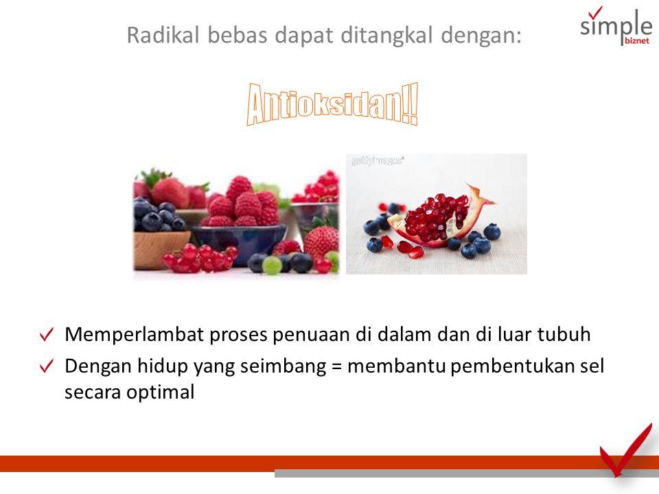 Nutrisi Makronutrisi: Karbohidrat, Lemak, Protein Mikronutrisi: Vitamin, Mineral, Air