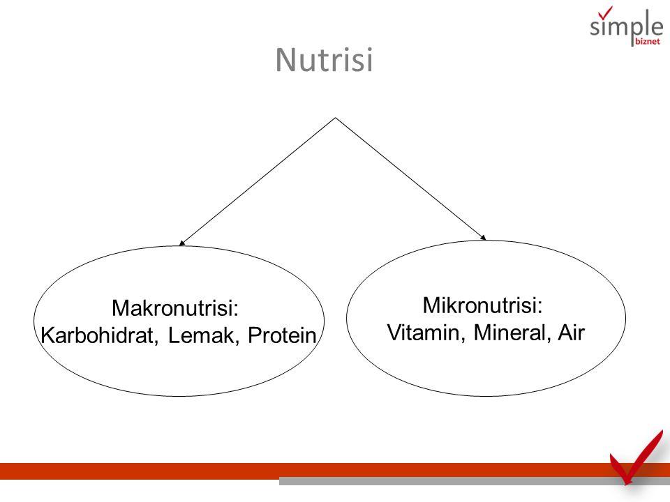 Karbohidrat Karbohidrat Kompleks: Roti gandum, Nasi merah, sayur, buah Karbohidrat sederhana: roti putih, nasi putih, gula putih, kue2, dan manisan