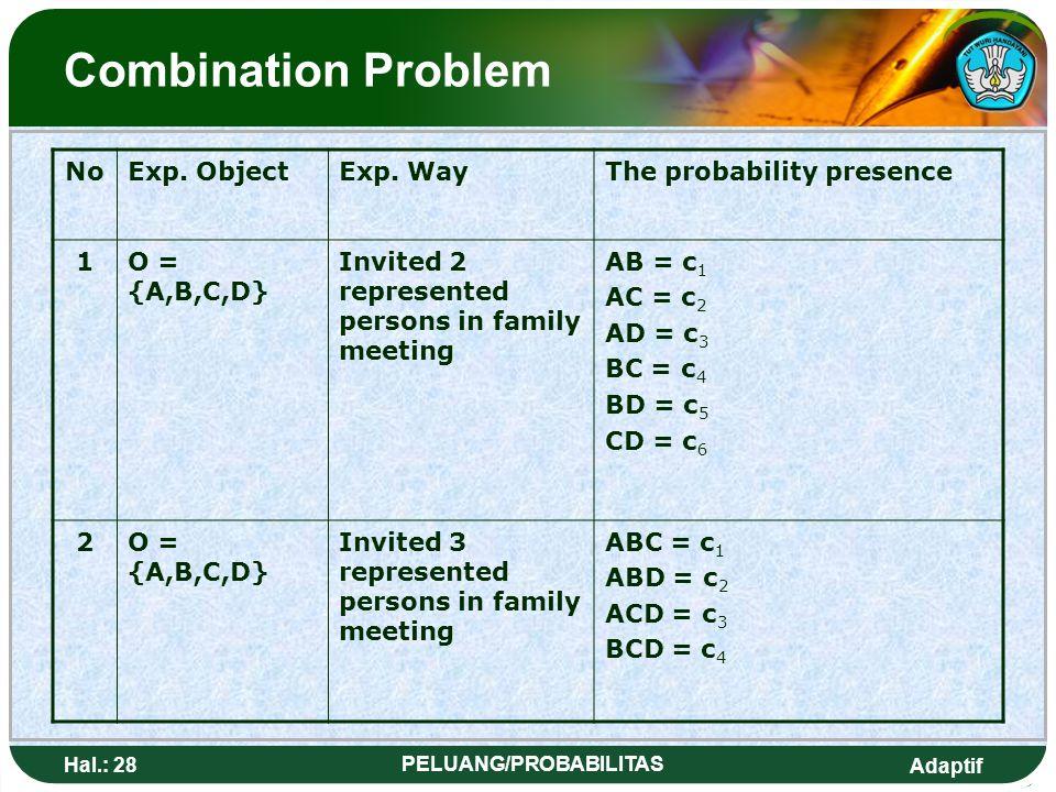 Adaptif Hal.: 27 PELUANG/PROBABILITAS Masalah Kombinasi NoObyek Eksp.Cara Eksp.Kemungkinan yang dapat hadir 1O = {A,B,C,D} Diundang 2 orang wakilnya u